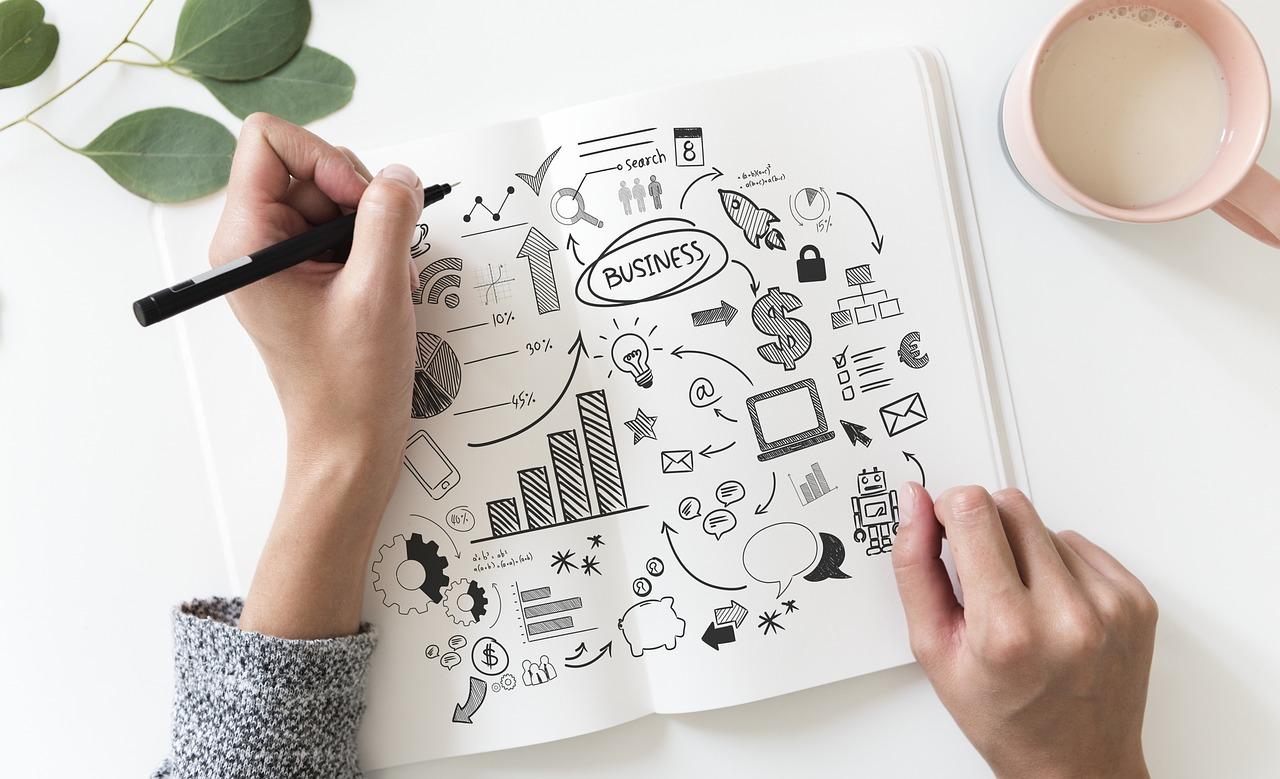 أساسيات «منهجية اللين» التأسيس المرن Lean Startup